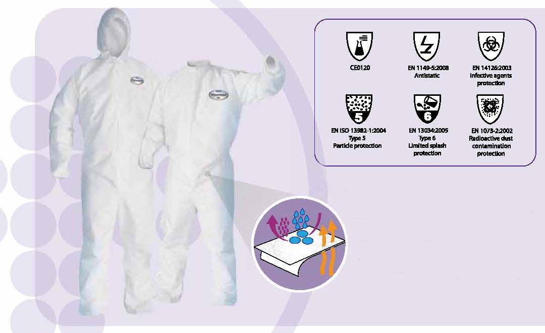 KLEENGUARD* A30 Coverall Comfortable, Breathable, Dependable