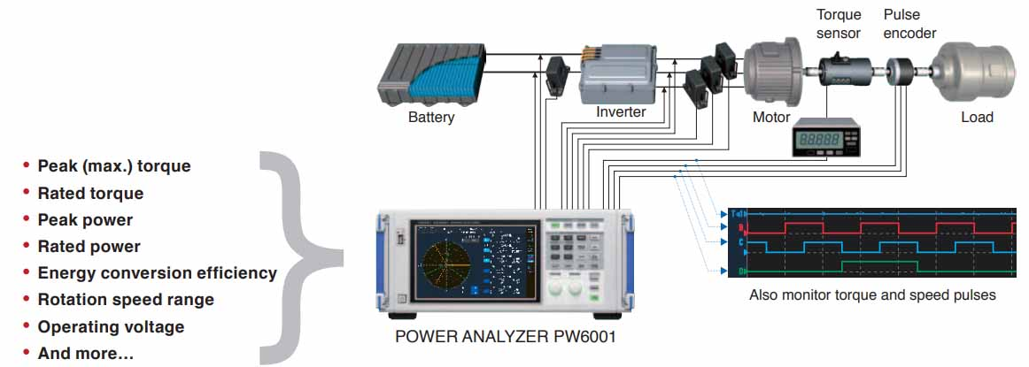 POWER ANALYZER PW6001 series