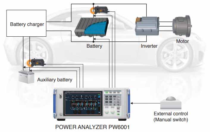 POWER ANALYZER PW6001