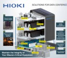 SOLUTIONS FOR DATA CENTERS