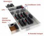 Ambient room monitoring at data center – Hioki produc